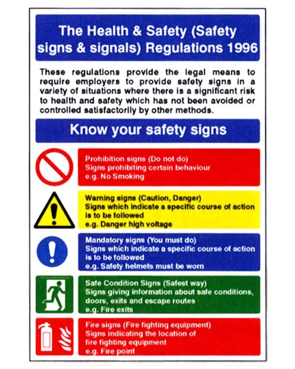 Health Safety At Work Symbols Wall Chart From Aspli Safety