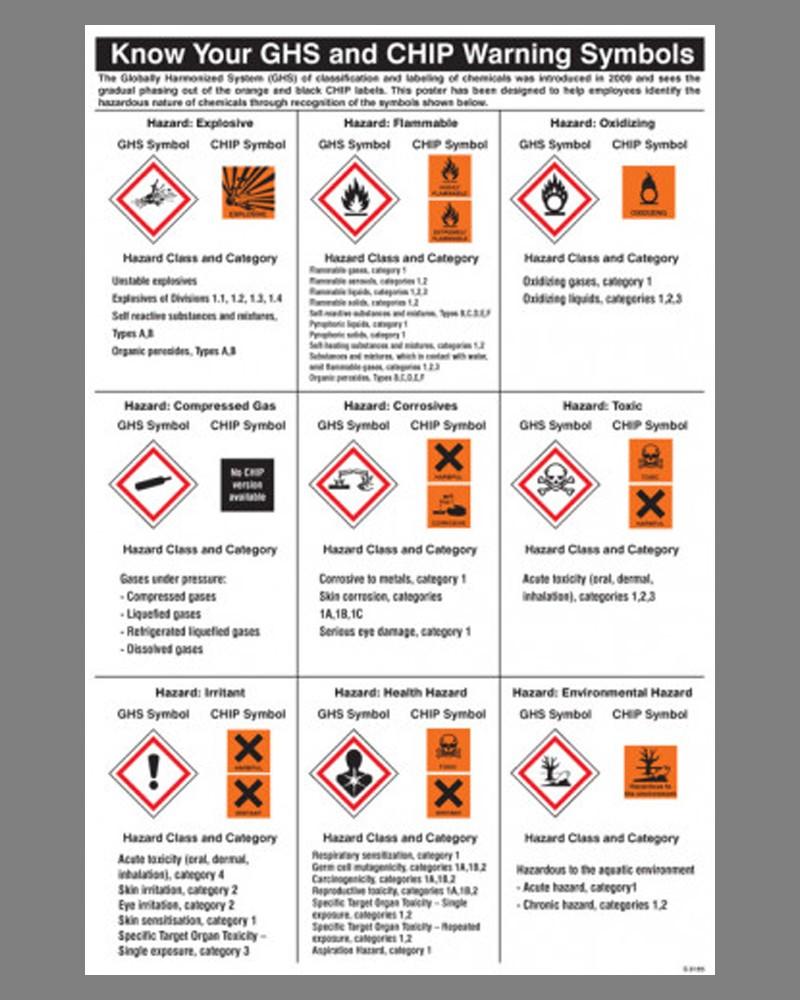 Coshh Warning Symbols Choice Image Meaning Of Text Symbols