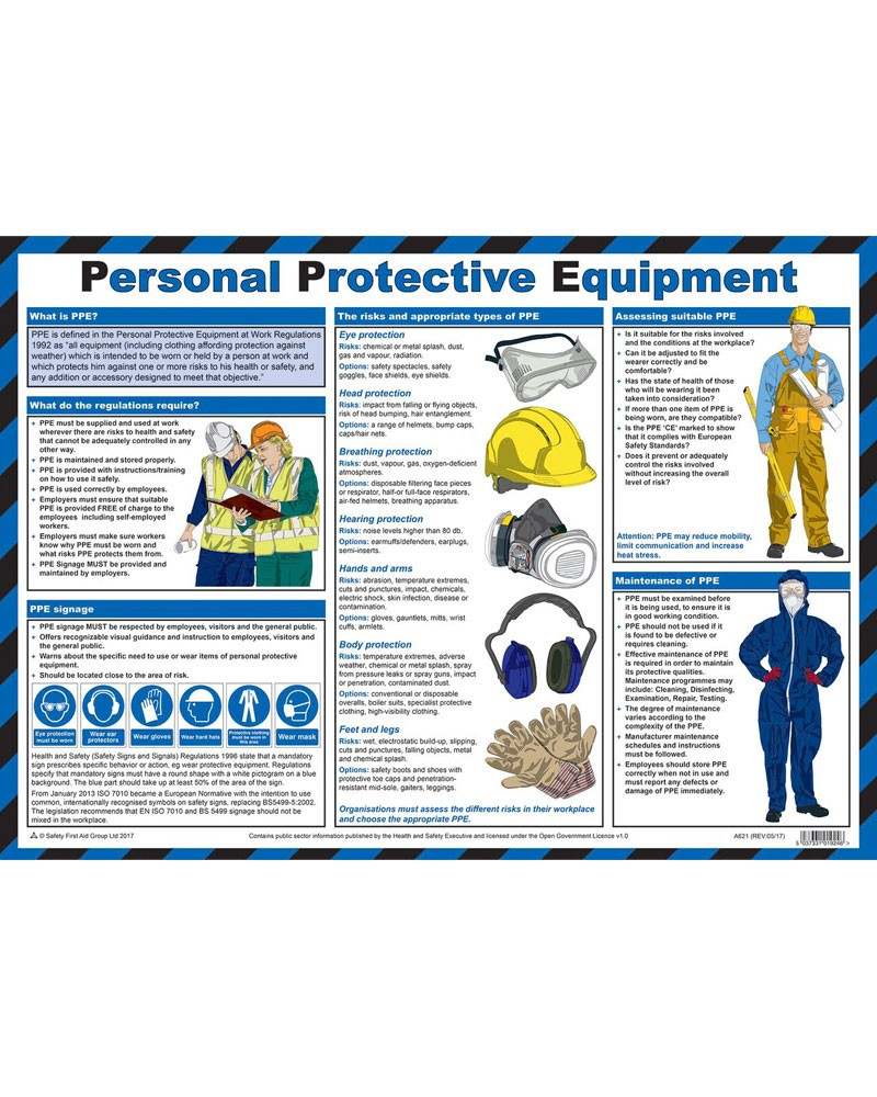 Personal Protective Equipment Ppe In The Work Place Chart From