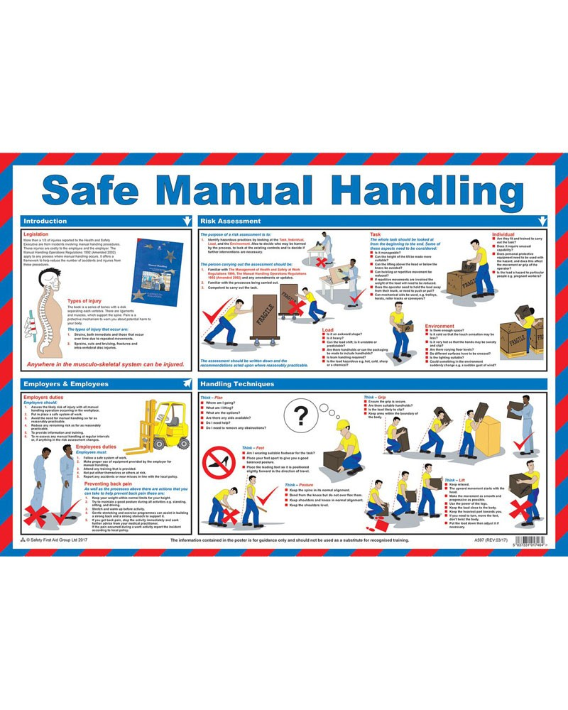 safe manual handling wall chart from aspli safety rh aspli com manual handling chart australia manual handling assessment charts (mac)