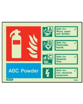 Identification ABC Powder Sign Jalite Photo-Luminescent