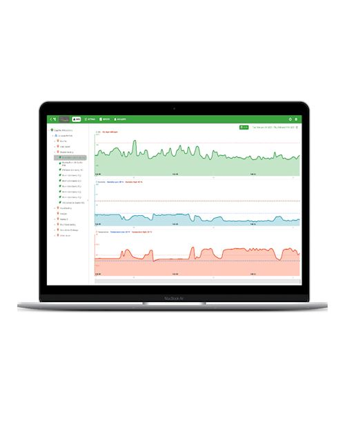 CO2 Air Quality Monitoring System for Workplace