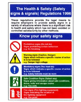 Health & Safety At Work - Symbols Wall Chart