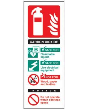Fire Extinguisher Position Sign (Carbon Dioxide) Rigid Plastic