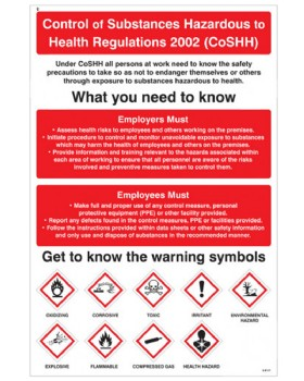 Control Of Substances Hazardous To Health Wall Chart