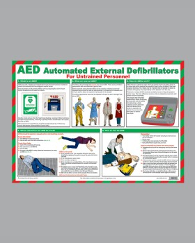 AED Defibrillation Users Guide Encapsulated Chart