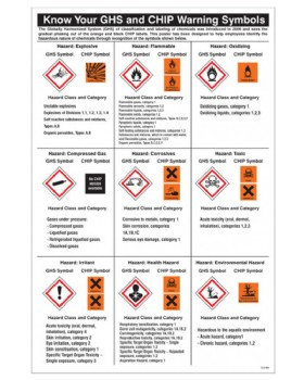 Know Your GHS And Chip Warning Symbols Chart