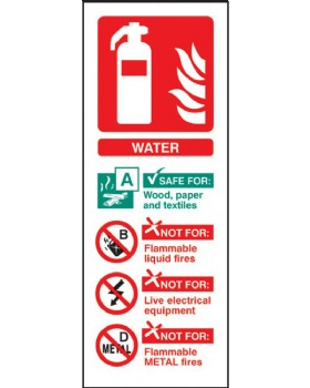Fire Extinguisher Position Sign (Water) Self Adhesive Vinyl