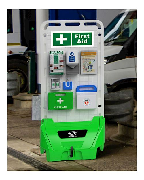 SitePoint First Aid Point