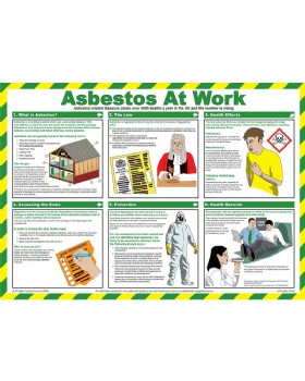 Asbestos Work Guide - Encapsulated Wall Chart