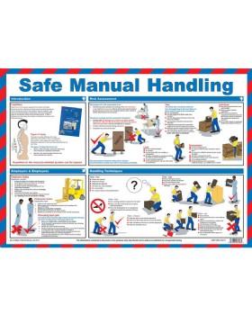 Safe Manual Handling Wall Chart