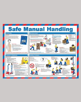 Safe Manual Handling Wall Chart