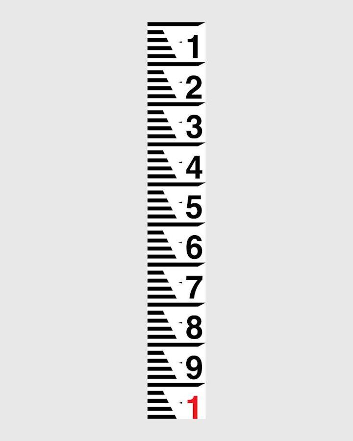 Water Depth Gauge Board Reversed - Water Height Marker Sign