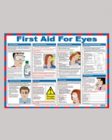 First Aid For Eyes Wall Chart